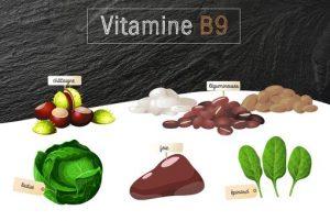 pourquoi faut il faire le plein de vitamine b9 ma grossesse. Black Bedroom Furniture Sets. Home Design Ideas